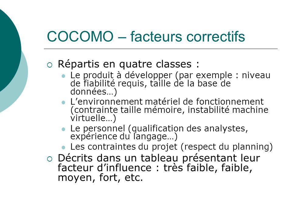 COCOMO – facteurs correctifs