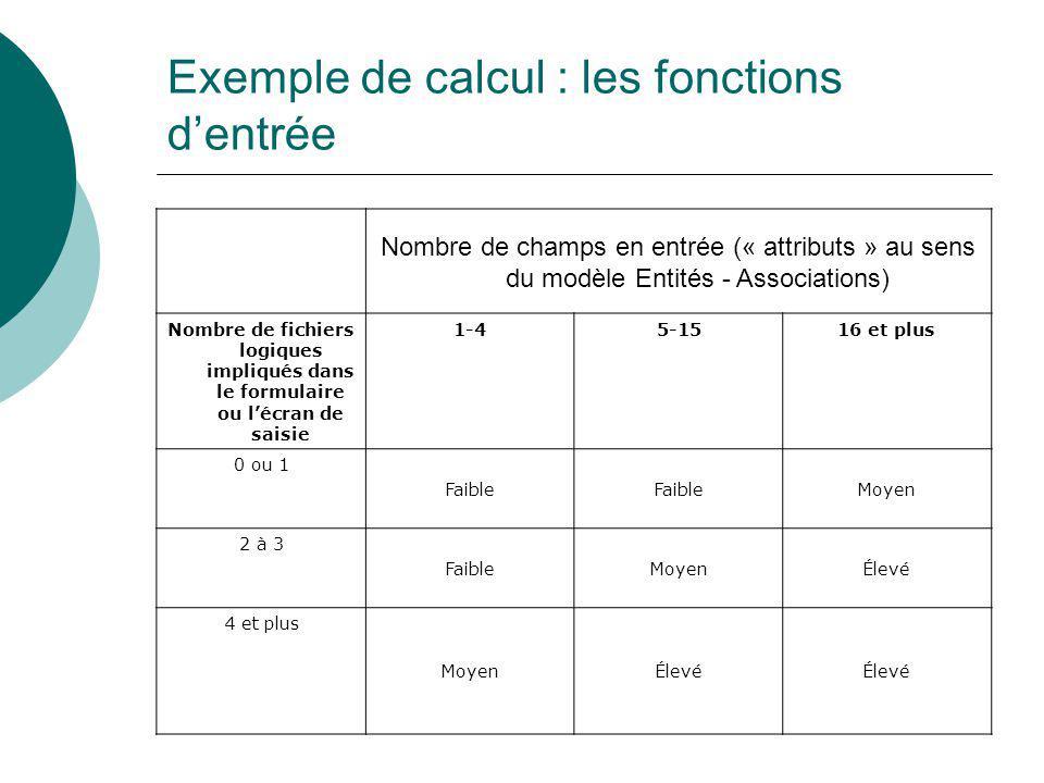 Exemple de calcul : les fonctions d'entrée