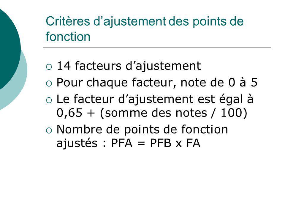 Critères d'ajustement des points de fonction
