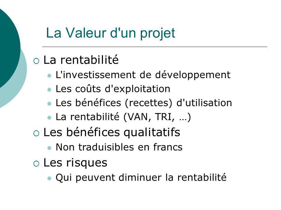 La Valeur d un projet La rentabilité Les bénéfices qualitatifs