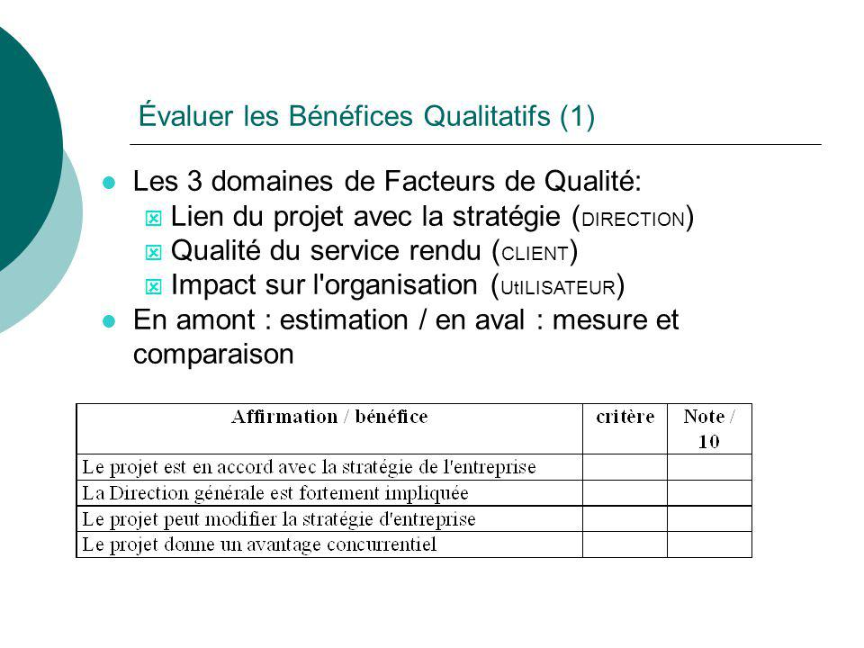 Évaluer les Bénéfices Qualitatifs (1)