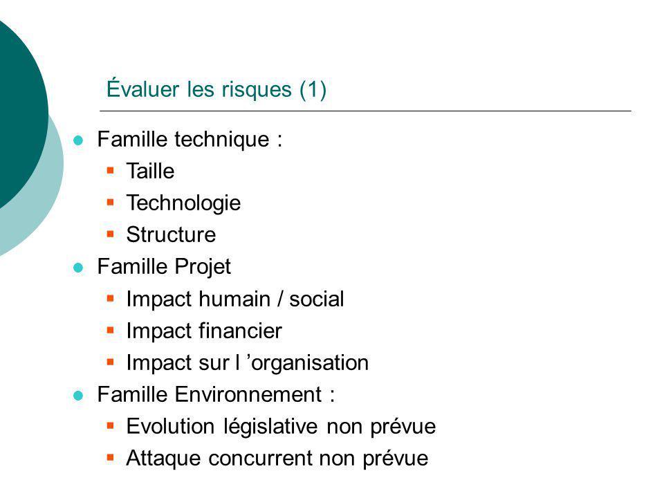Évaluer les risques (1) Famille technique : Taille. Technologie. Structure. Famille Projet. Impact humain / social.