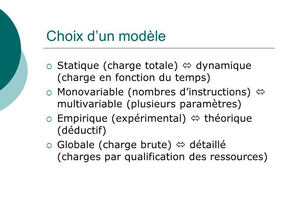 Choix d'un modèle Statique (charge totale)  dynamique (charge en fonction du temps)