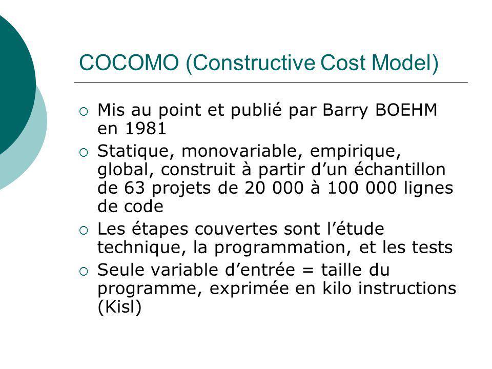 COCOMO (Constructive Cost Model)