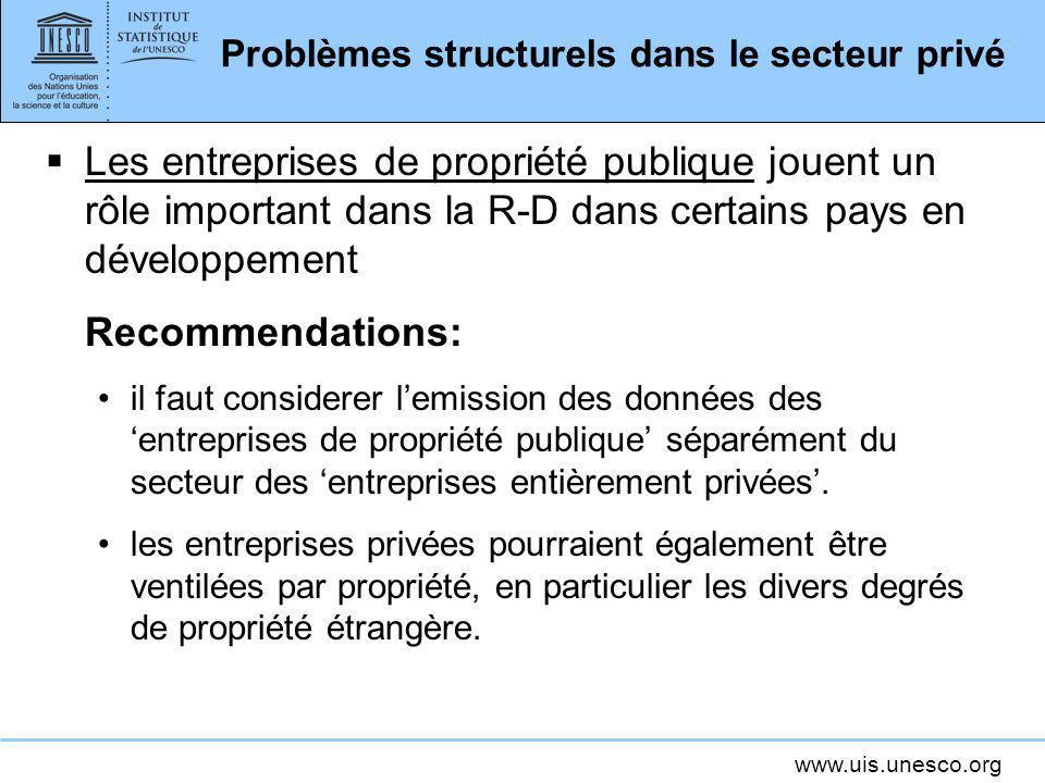 Problèmes structurels dans le secteur privé