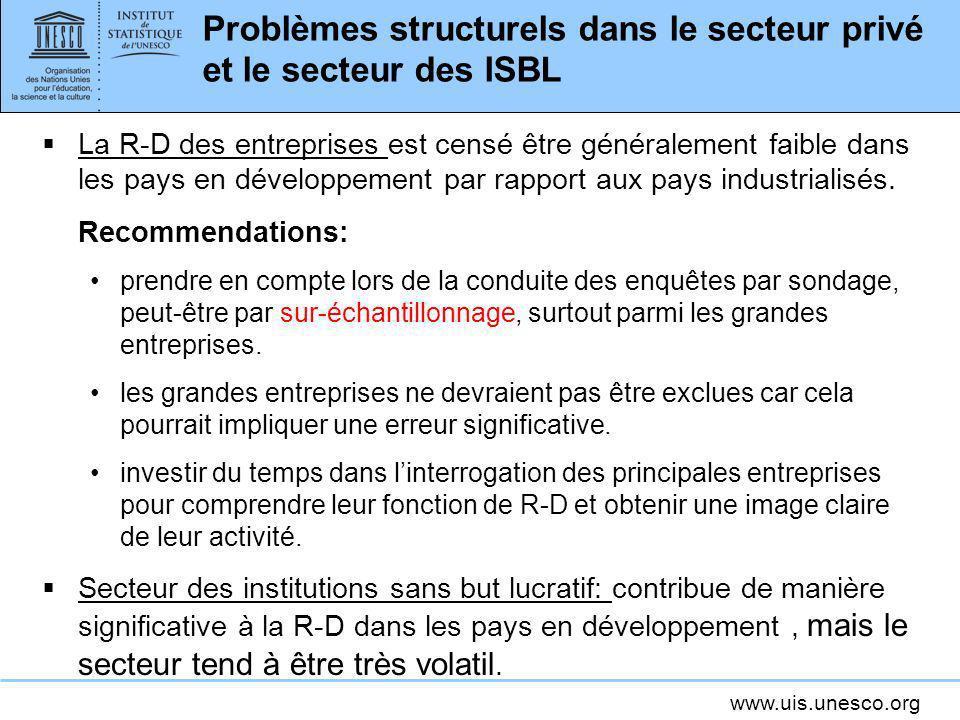 Problèmes structurels dans le secteur privé et le secteur des ISBL