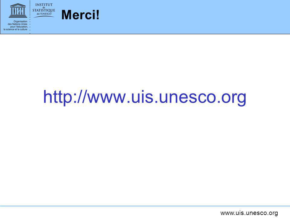 Merci! http://www.uis.unesco.org