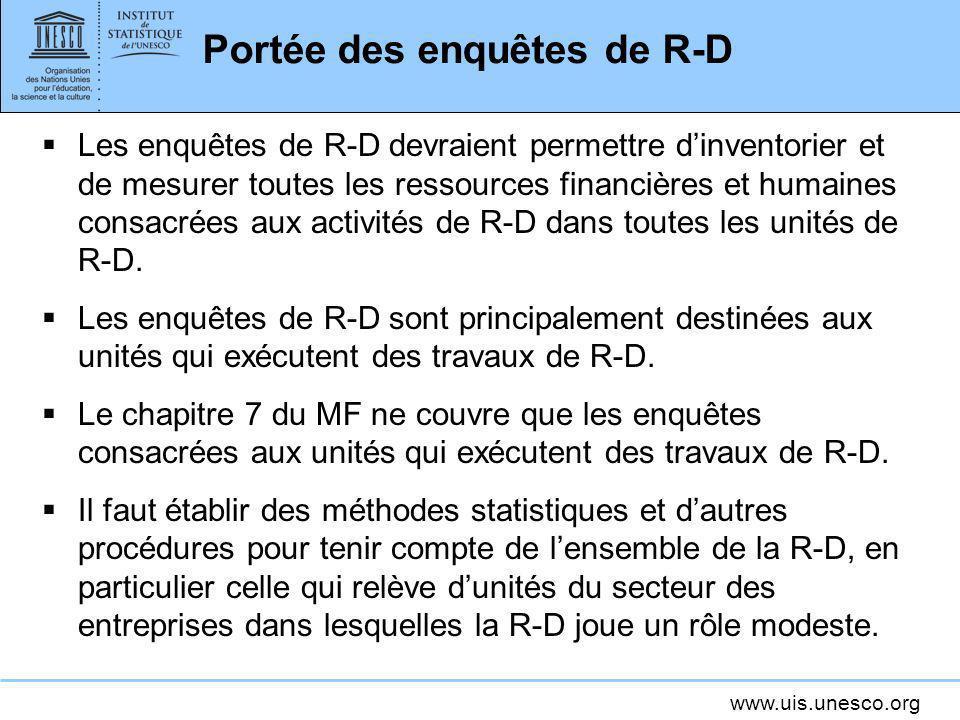 Portée des enquêtes de R-D