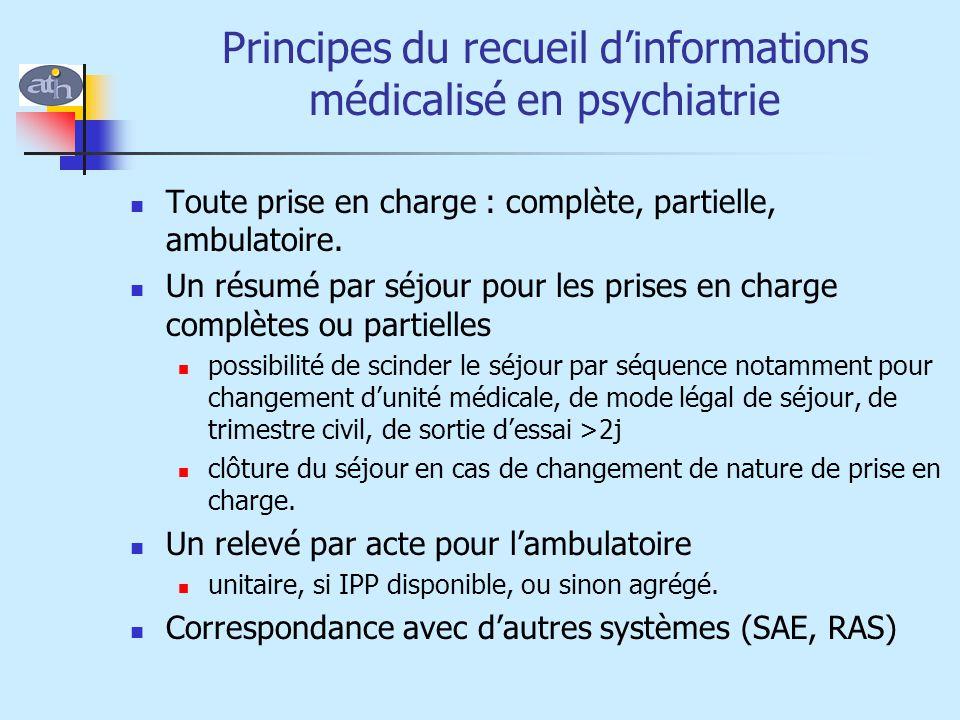 Principes du recueil d'informations médicalisé en psychiatrie