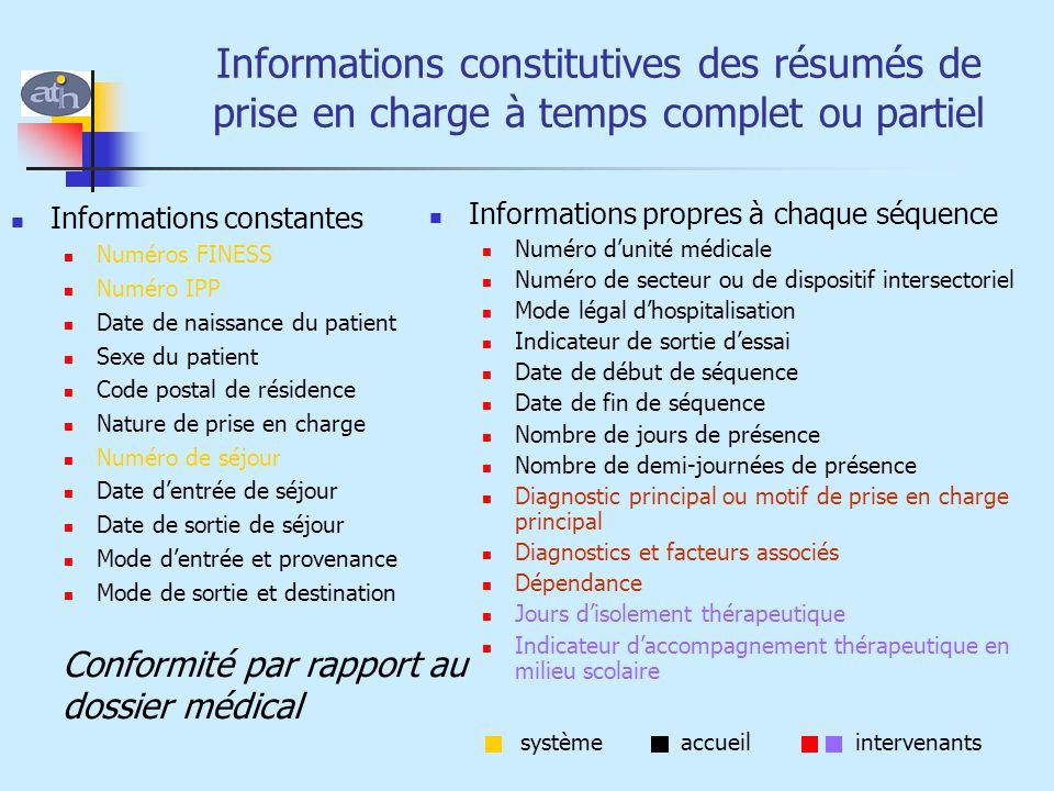 Informations constitutives des résumés de prise en charge à temps complet ou partiel