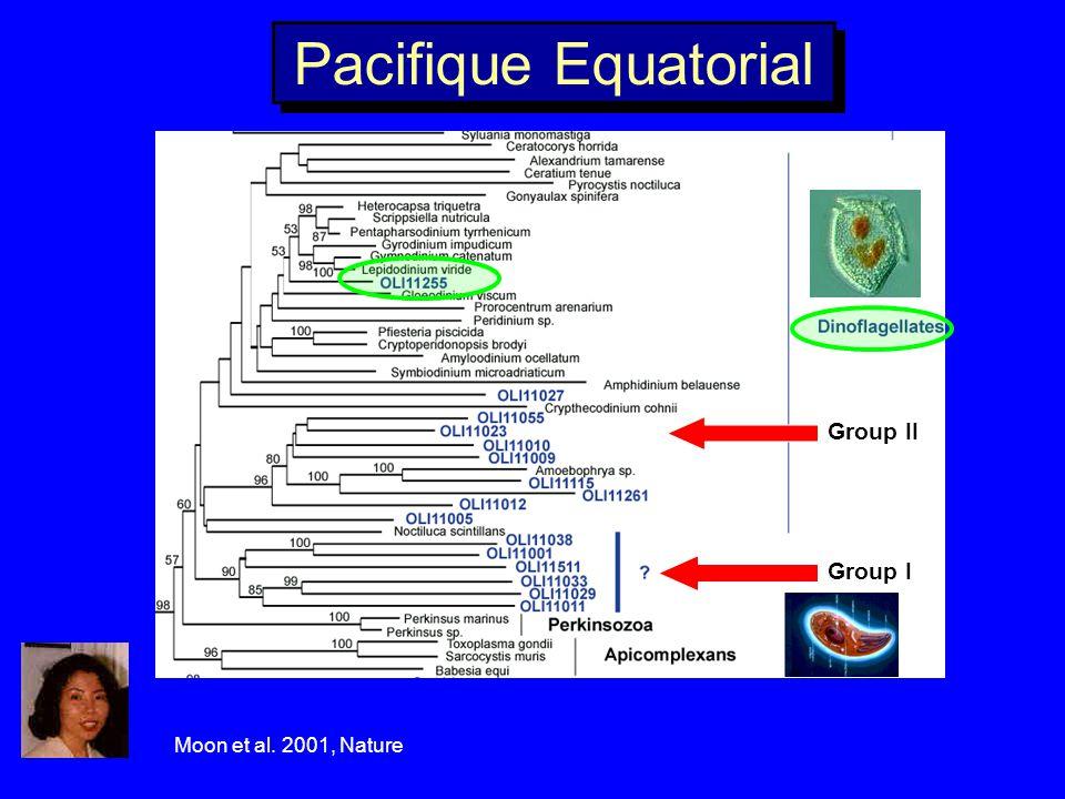 Pacifique Equatorial Group II Group I Moon et al. 2001, Nature