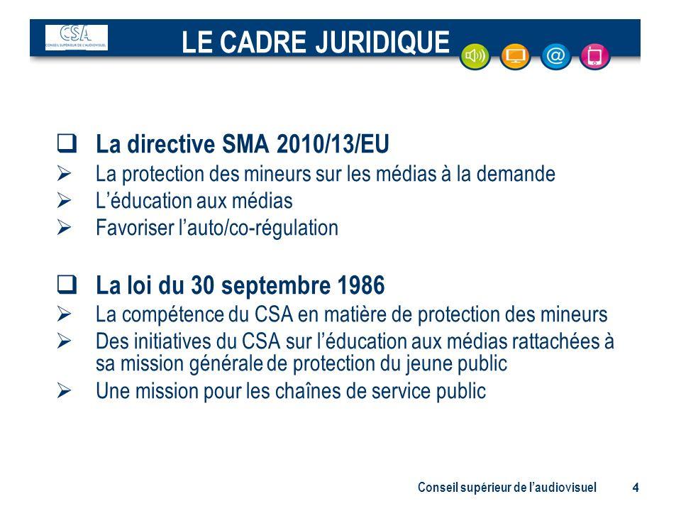 LE CADRE JURIDIQUE La directive SMA 2010/13/EU