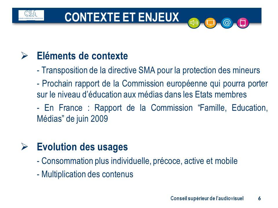 CONTEXTE ET ENJEUX Eléments de contexte Evolution des usages
