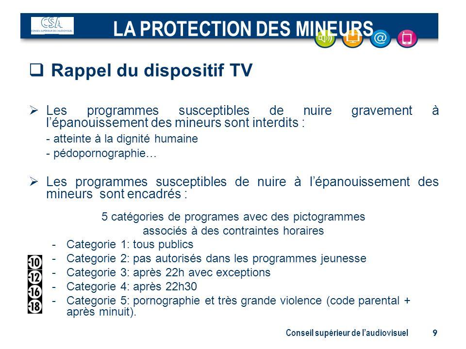 LA PROTECTION DES MINEURS