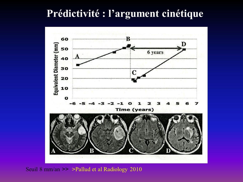 Prédictivité : l'argument cinétique