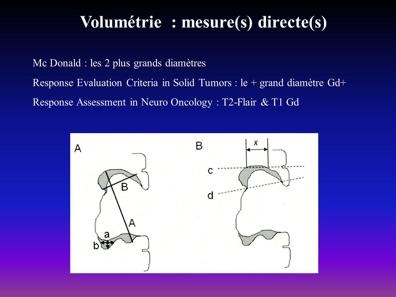 Volumétrie : mesure(s) directe(s)