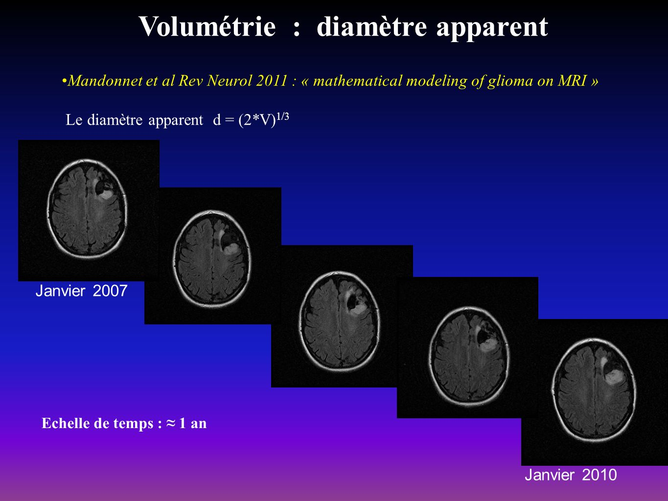 Volumétrie : diamètre apparent
