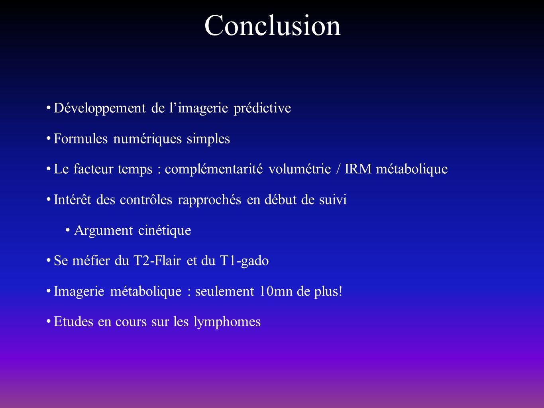 Conclusion Développement de l'imagerie prédictive