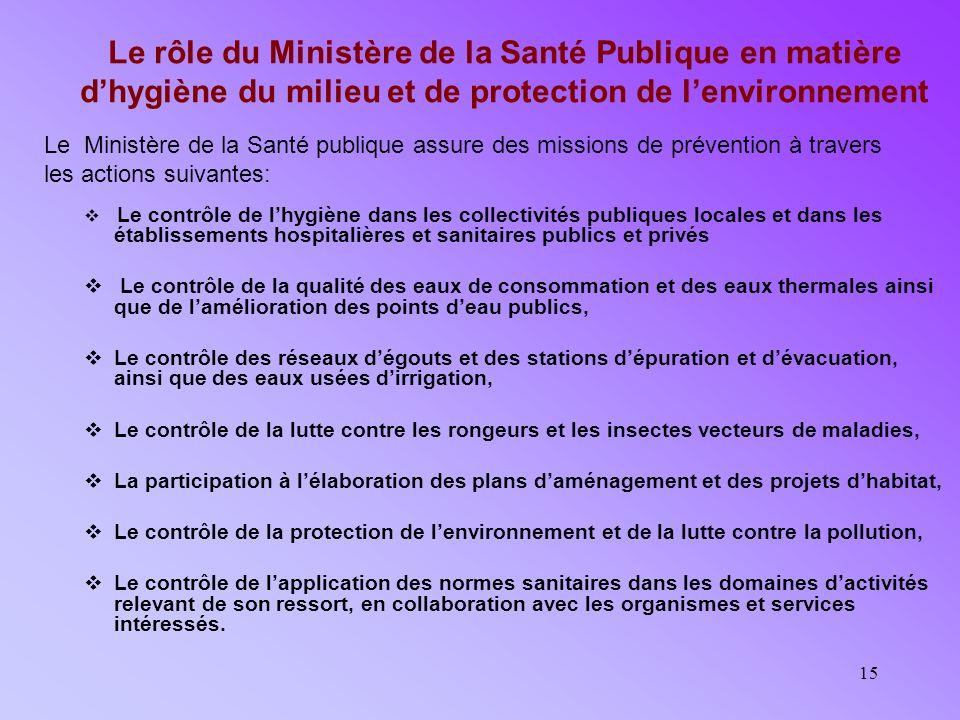 25/03/2017 Le rôle du Ministère de la Santé Publique en matière d'hygiène du milieu et de protection de l'environnement.