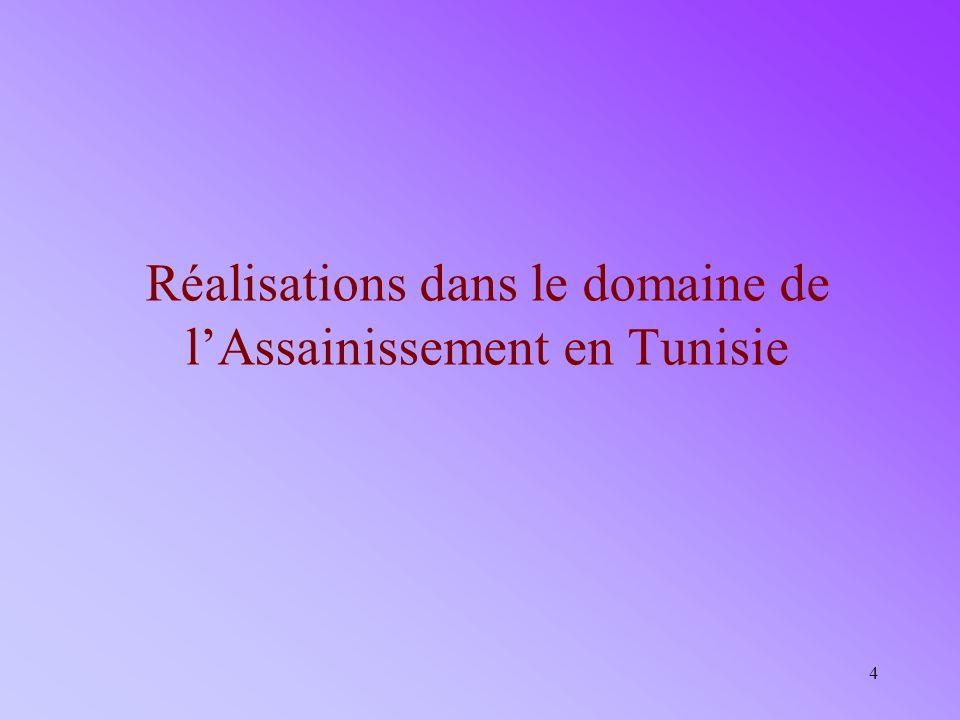Réalisations dans le domaine de l'Assainissement en Tunisie