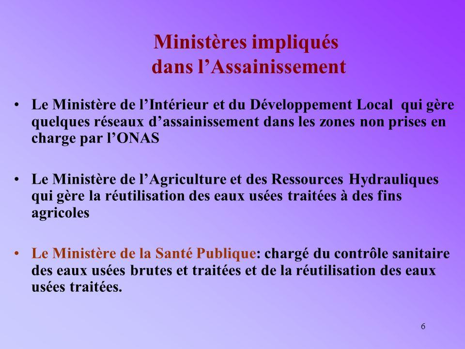 Ministères impliqués dans l'Assainissement