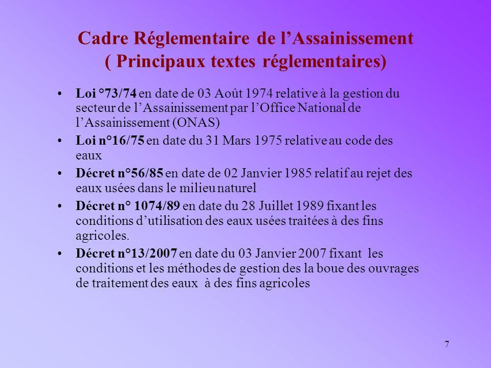 25/03/2017 Cadre Réglementaire de l'Assainissement ( Principaux textes réglementaires)