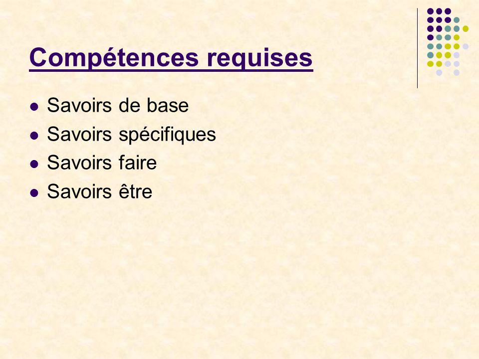 Compétences requises Savoirs de base Savoirs spécifiques Savoirs faire