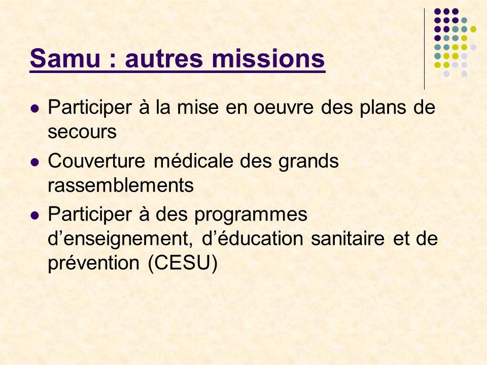 Samu : autres missions Participer à la mise en oeuvre des plans de secours. Couverture médicale des grands rassemblements.