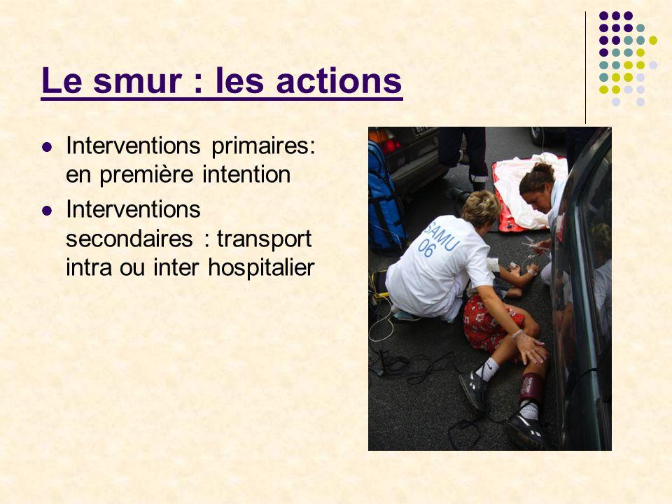 Le smur : les actions Interventions primaires: en première intention