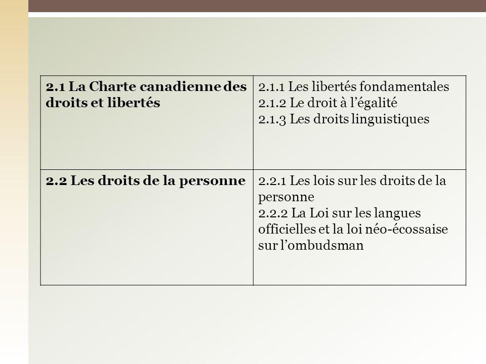 2.1 La Charte canadienne des