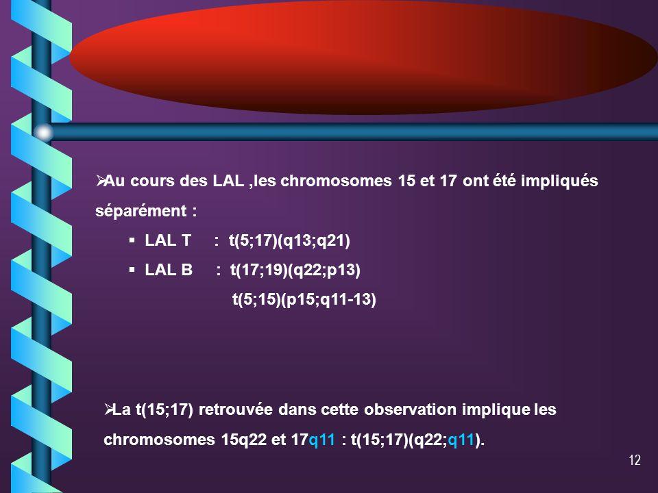 Au cours des LAL ,les chromosomes 15 et 17 ont été impliqués
