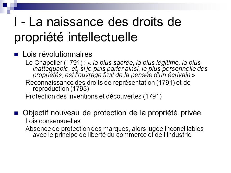 I - La naissance des droits de propriété intellectuelle