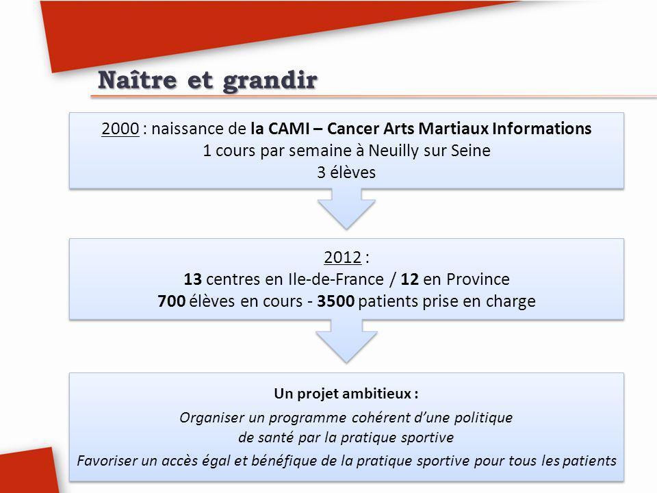 Naître et grandir 2000 : naissance de la CAMI – Cancer Arts Martiaux Informations. 1 cours par semaine à Neuilly sur Seine.
