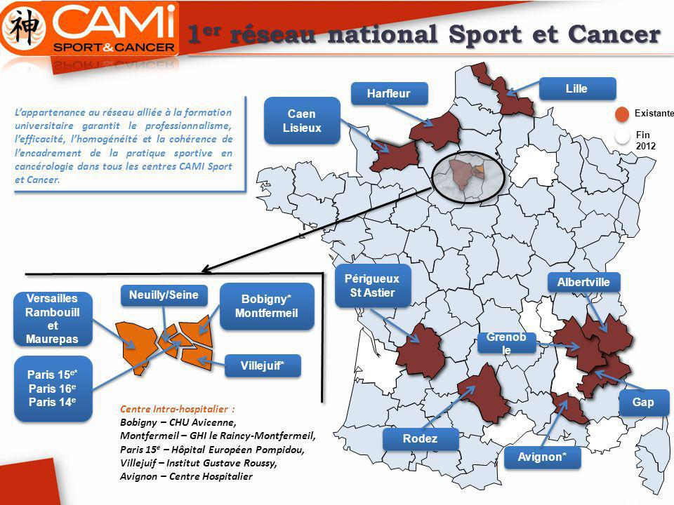 1er réseau national Sport et Cancer