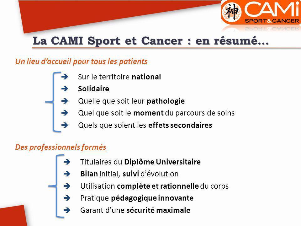 La CAMI Sport et Cancer : en résumé…