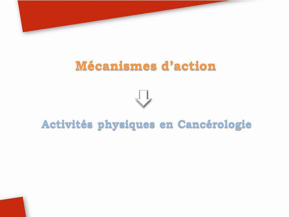 Activités physiques en Cancérologie