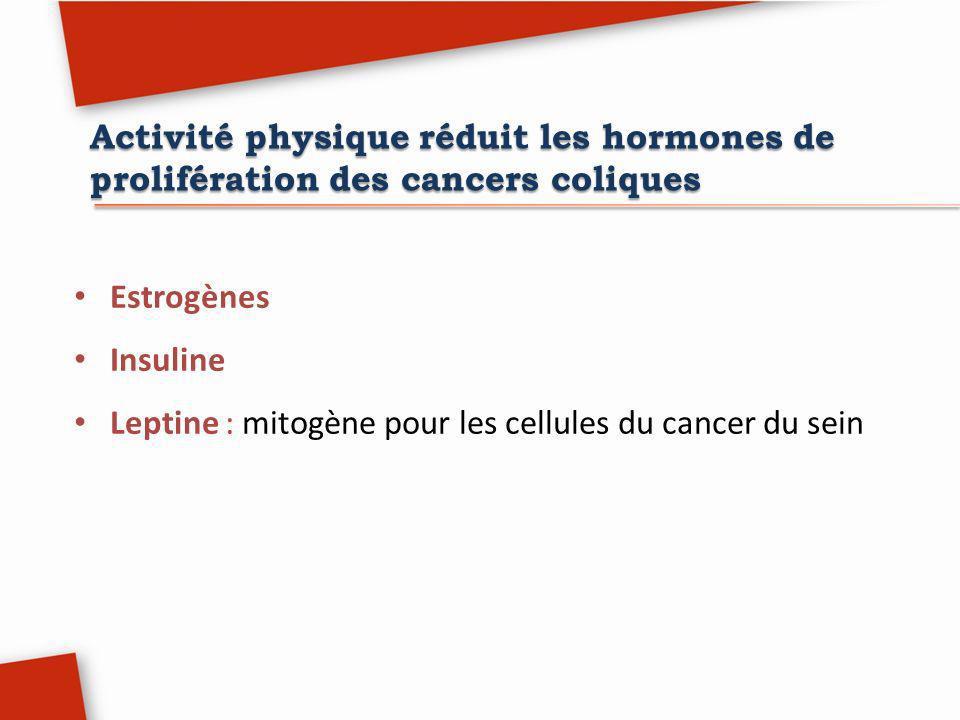 Activité physique réduit les hormones de prolifération des cancers coliques