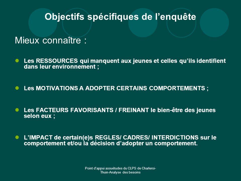 Objectifs spécifiques de l'enquête