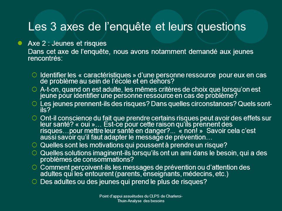 Les 3 axes de l'enquête et leurs questions