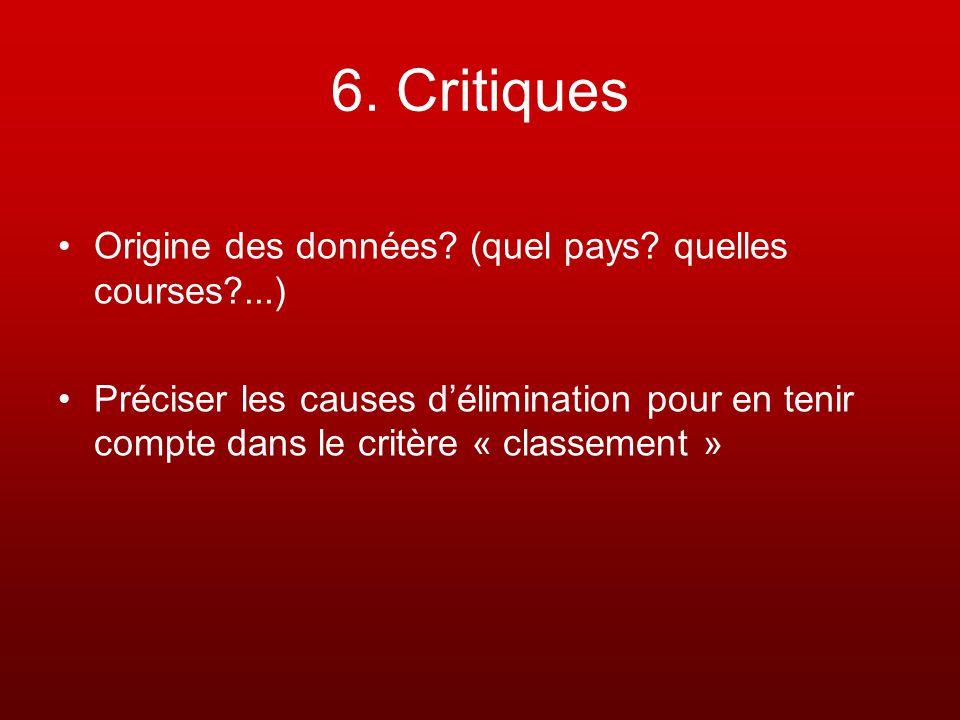 6. Critiques Origine des données (quel pays quelles courses ...)