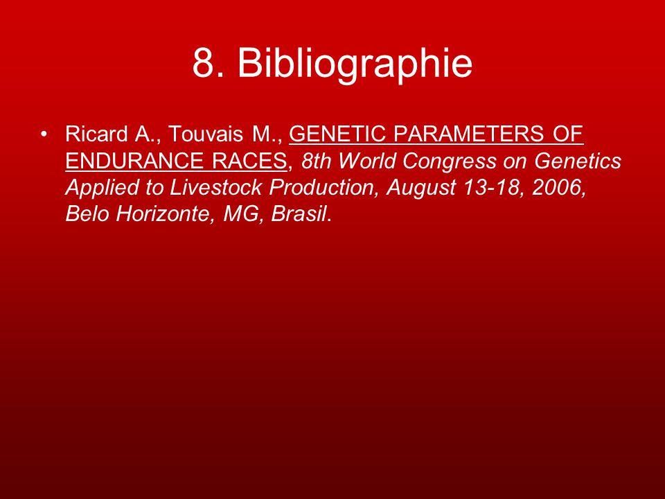 8. Bibliographie