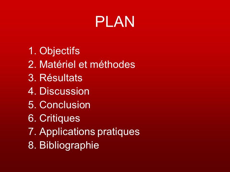 PLAN 1. Objectifs 2. Matériel et méthodes 3. Résultats 4. Discussion