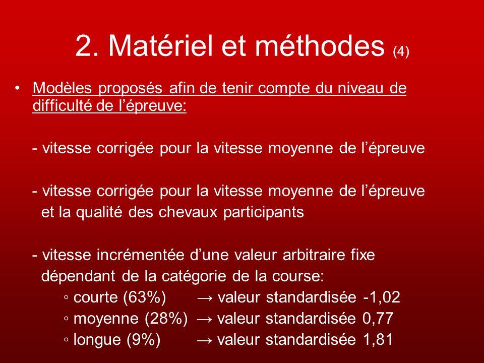 2. Matériel et méthodes (4)