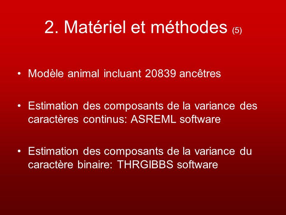 2. Matériel et méthodes (5)
