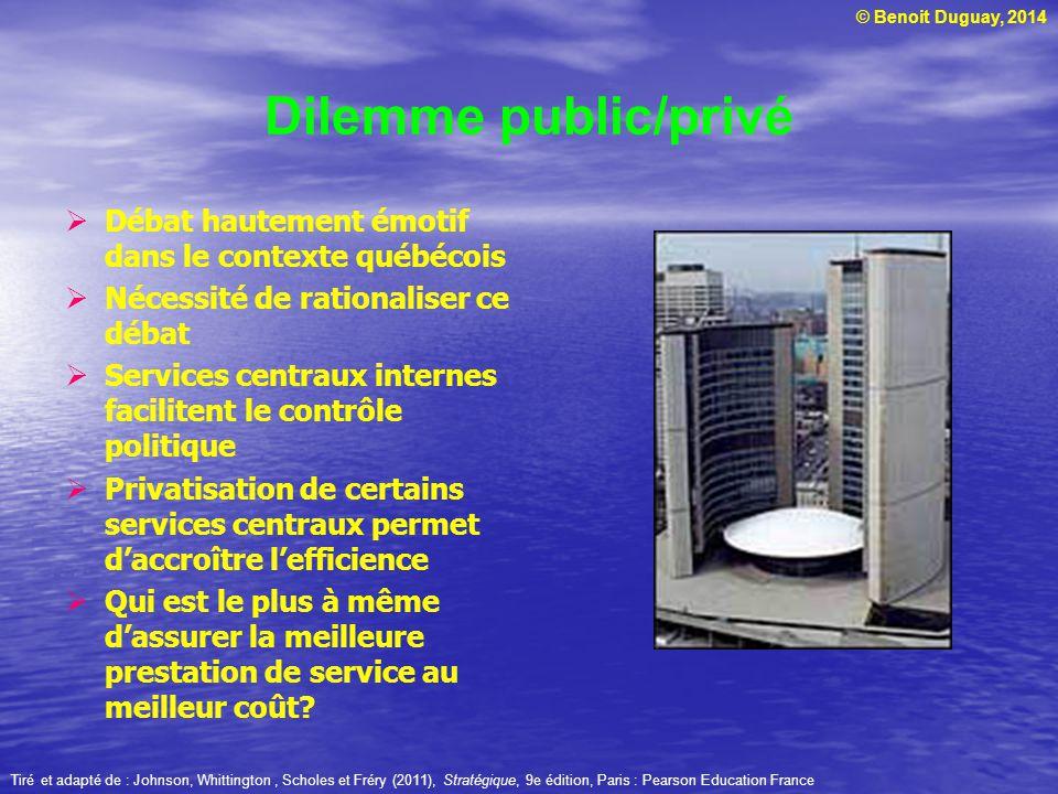 Dilemme public/privé Débat hautement émotif dans le contexte québécois