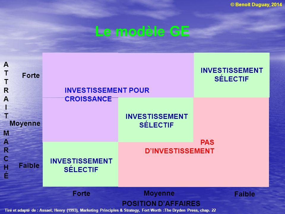 Le modèle GE A T Forte R I INVESTISSEMENT POUR CROISSANCE M C H