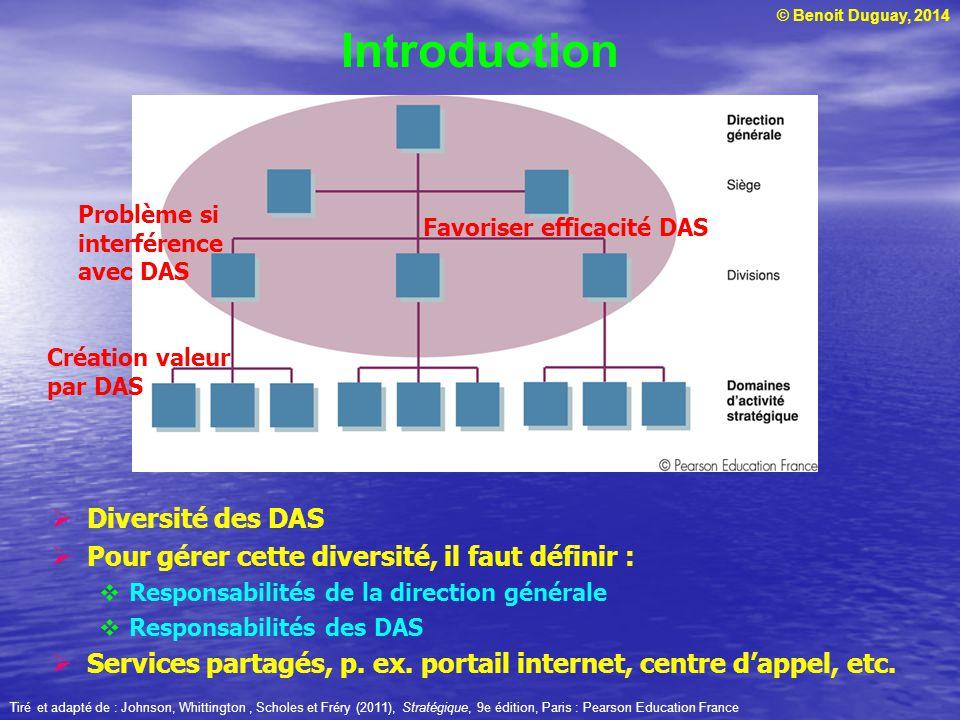 Introduction Diversité des DAS