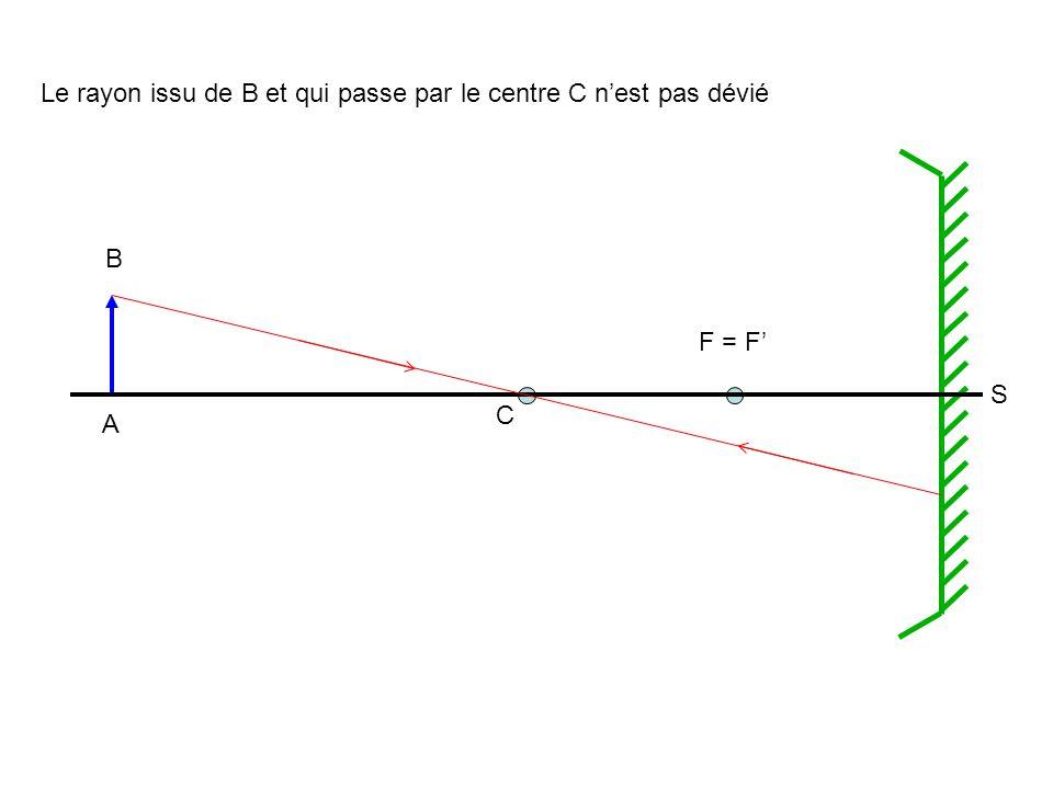 Le rayon issu de B et qui passe par le centre C n'est pas dévié