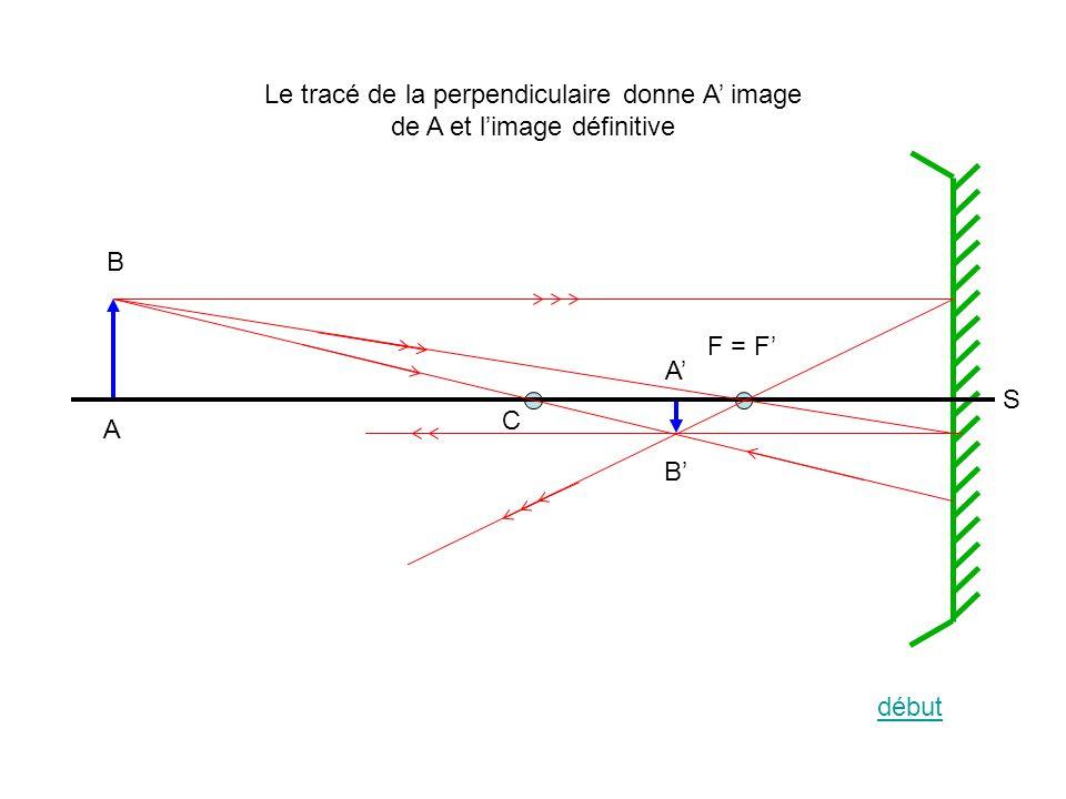 Le tracé de la perpendiculaire donne A' image de A et l'image définitive