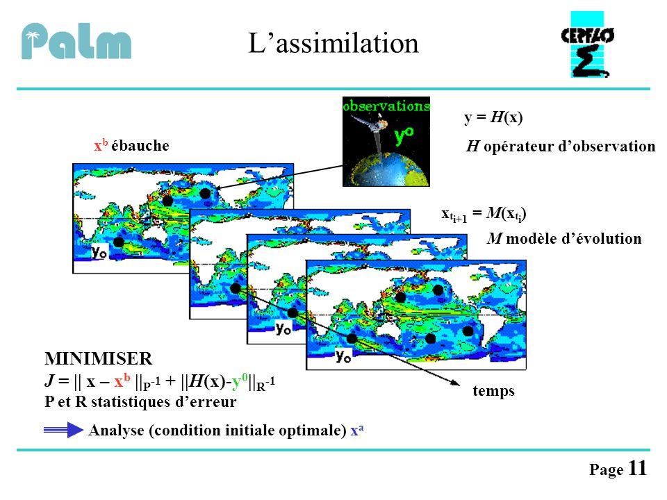 L'assimilation MINIMISER J = || x – xb ||P-1 + ||H(x)-y0||R-1 y = H(x)